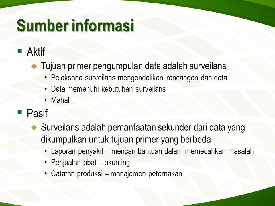 Sumber informasi Aktif Pasif