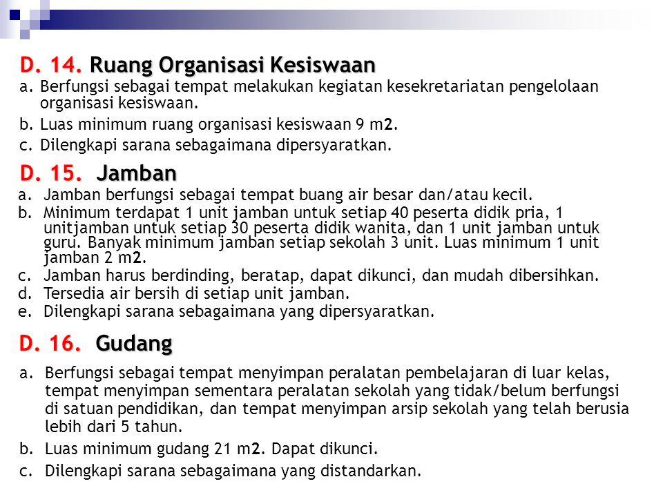 D. 14. Ruang Organisasi Kesiswaan