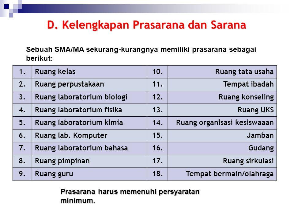 D. Kelengkapan Prasarana dan Sarana