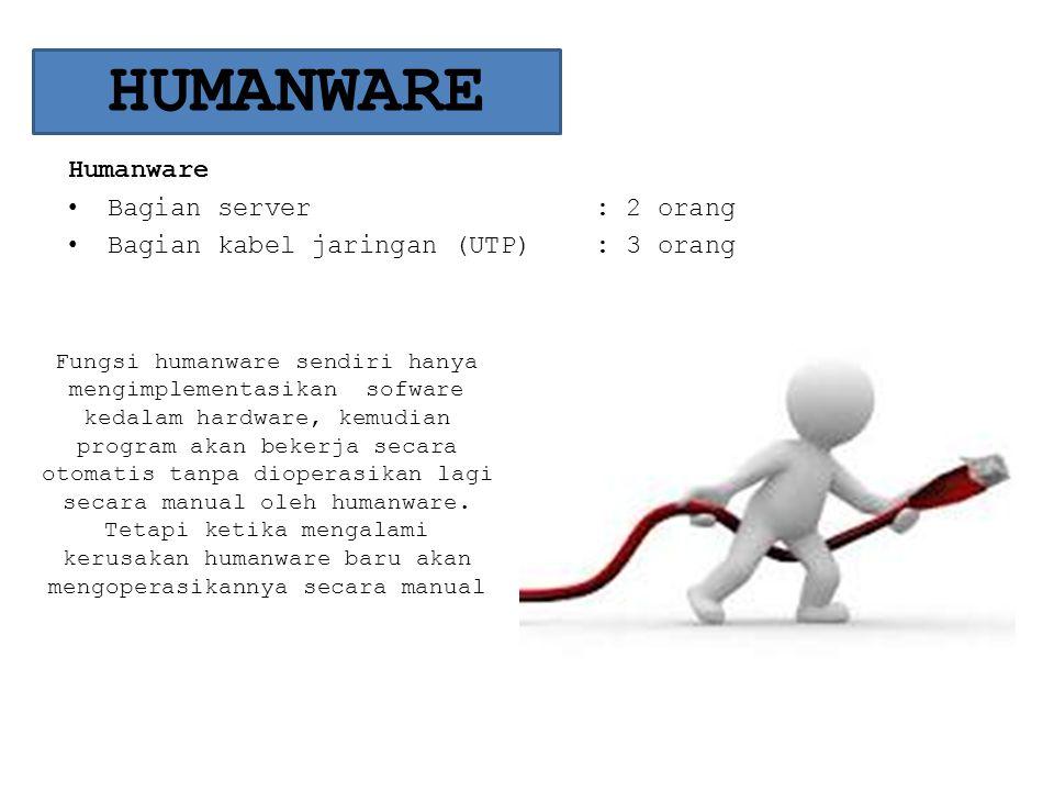 HUMANWARE Humanware Bagian server : 2 orang