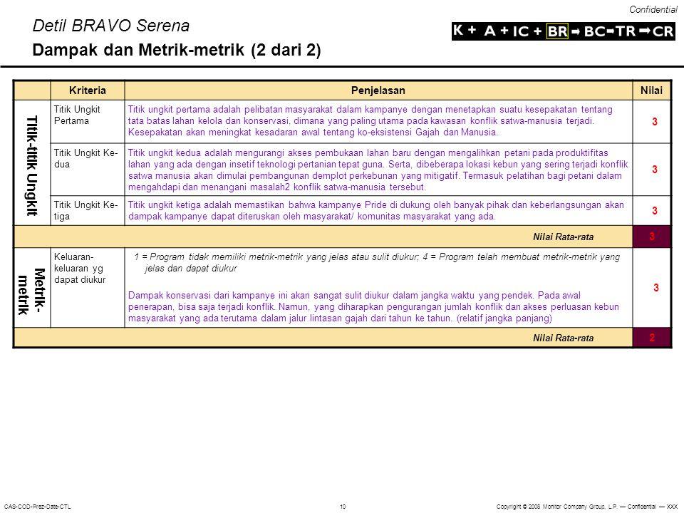 Detil BRAVO Serena Dampak dan Metrik-metrik (2 dari 2)