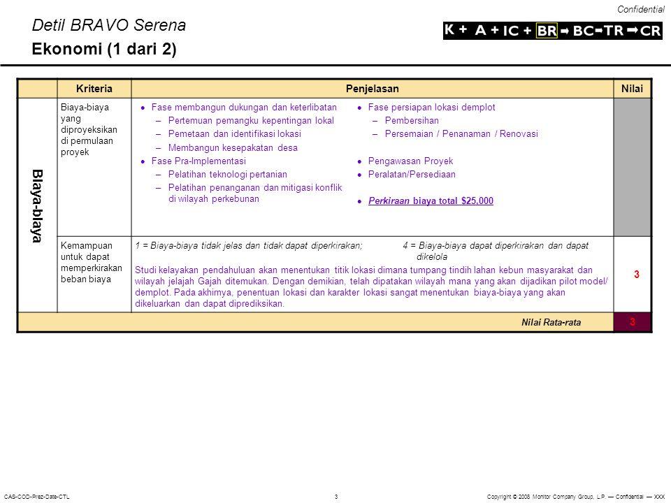 Detil BRAVO Serena Ekonomi (1 dari 2)