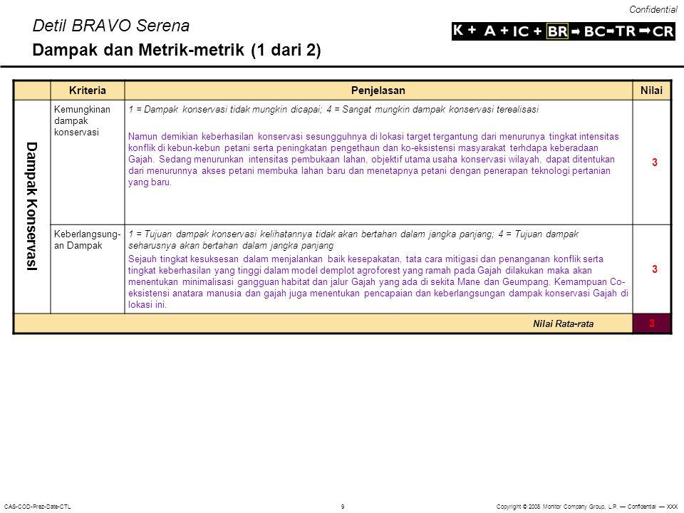 Detil BRAVO Serena Dampak dan Metrik-metrik (1 dari 2)