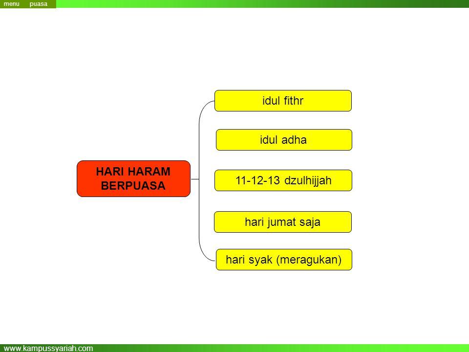 idul fithr idul adha HARI HARAM BERPUASA 11-12-13 dzulhijjah