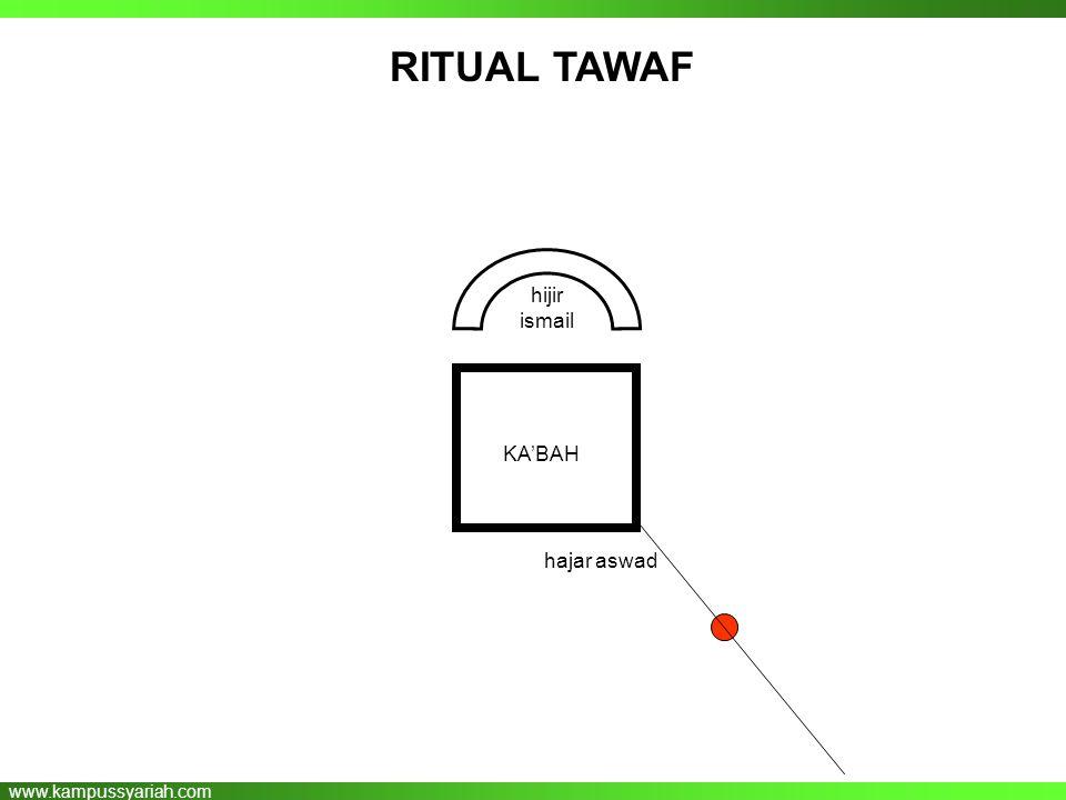 RITUAL TAWAF hijir ismail KA'BAH hajar aswad