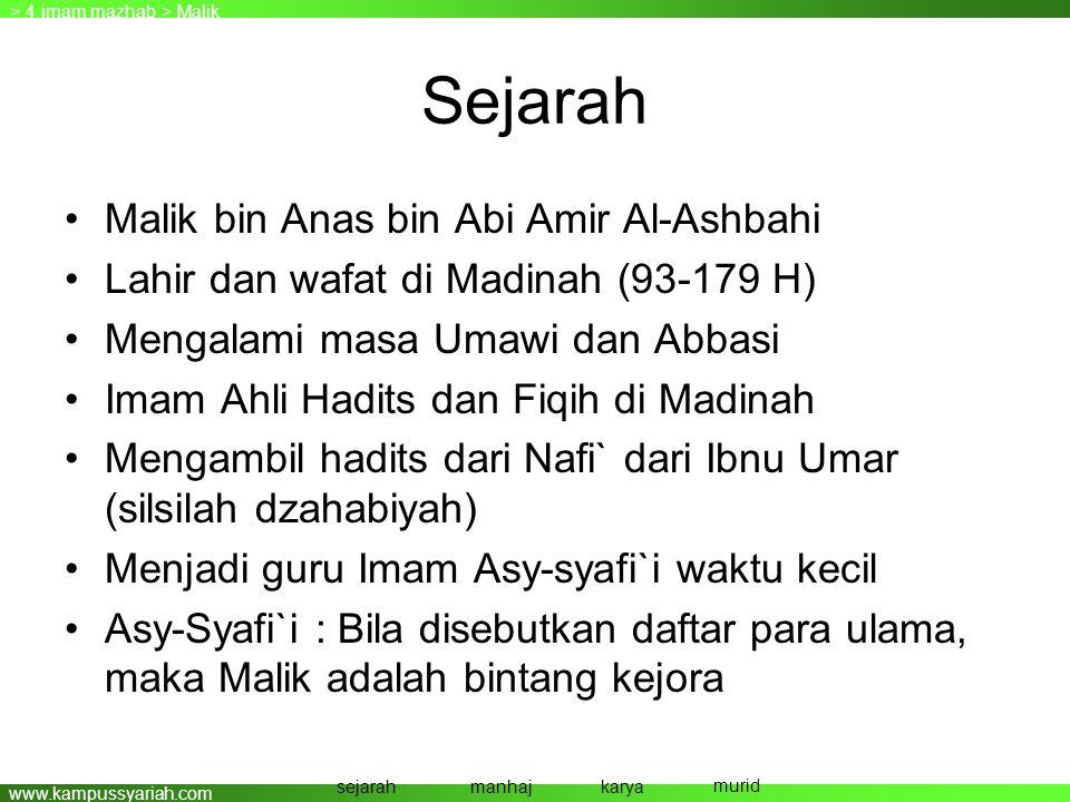 Sejarah Malik bin Anas bin Abi Amir Al-Ashbahi