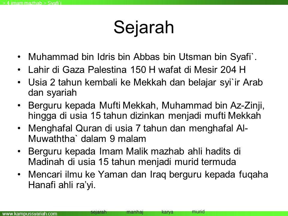 Sejarah Muhammad bin Idris bin Abbas bin Utsman bin Syafi`.