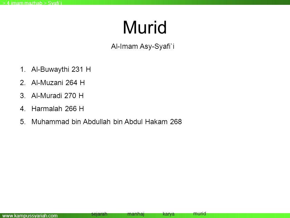 Murid Al-Imam Asy-Syafi`i Al-Buwaythi 231 H Al-Muzani 264 H