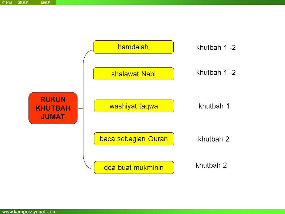 hamdalah khutbah 1 -2 shalawat Nabi khutbah 1 -2 RUKUN KHUTBAH JUMAT