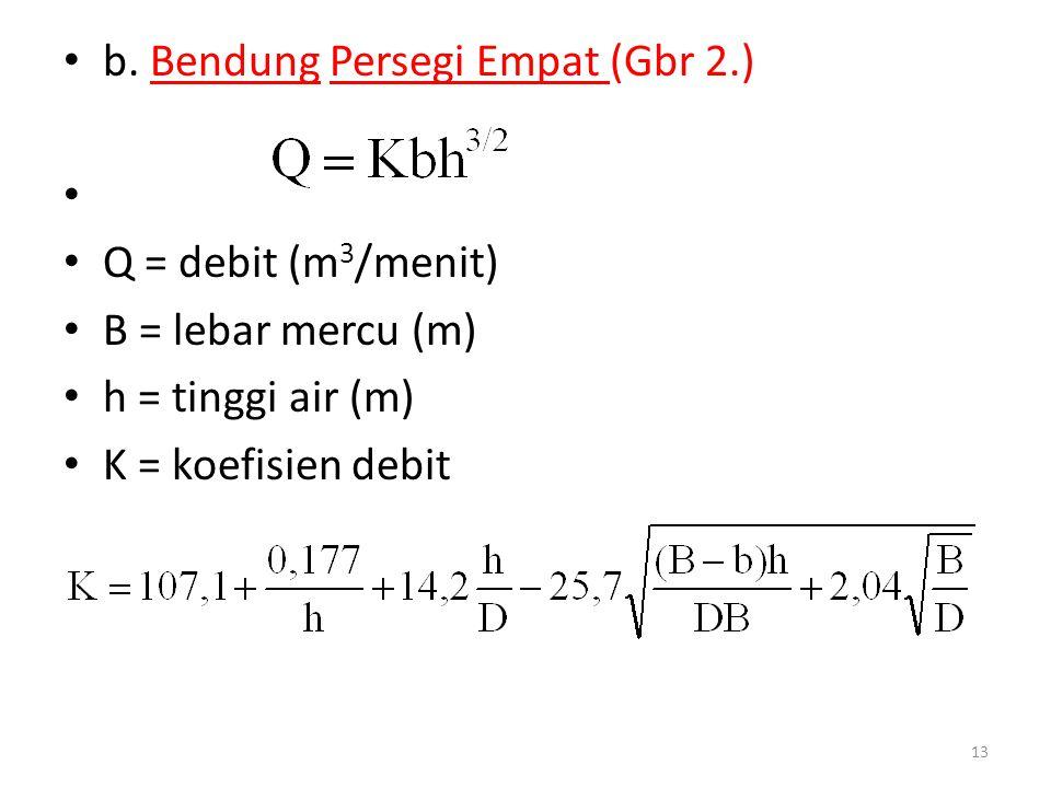 b. Bendung Persegi Empat (Gbr 2.)