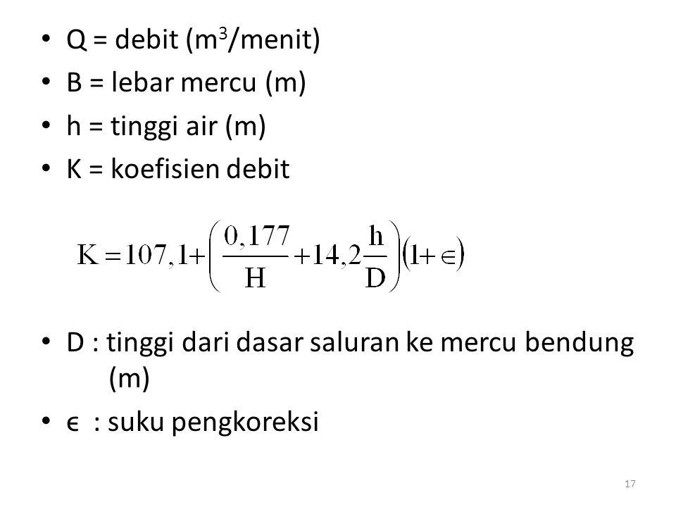 Q = debit (m3/menit) B = lebar mercu (m) h = tinggi air (m) K = koefisien debit. D : tinggi dari dasar saluran ke mercu bendung (m)