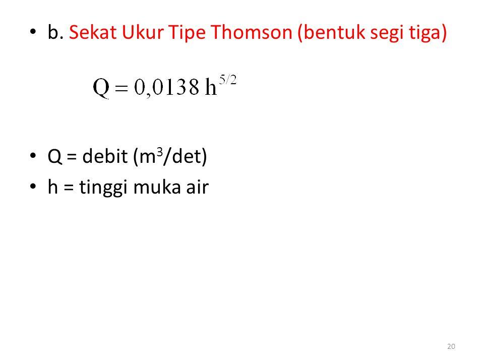 b. Sekat Ukur Tipe Thomson (bentuk segi tiga)