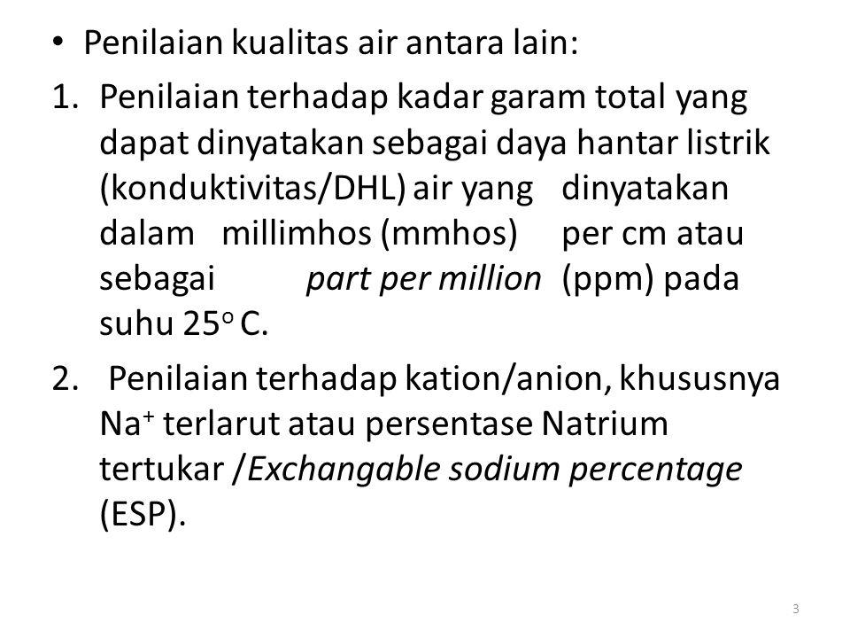 Penilaian kualitas air antara lain: