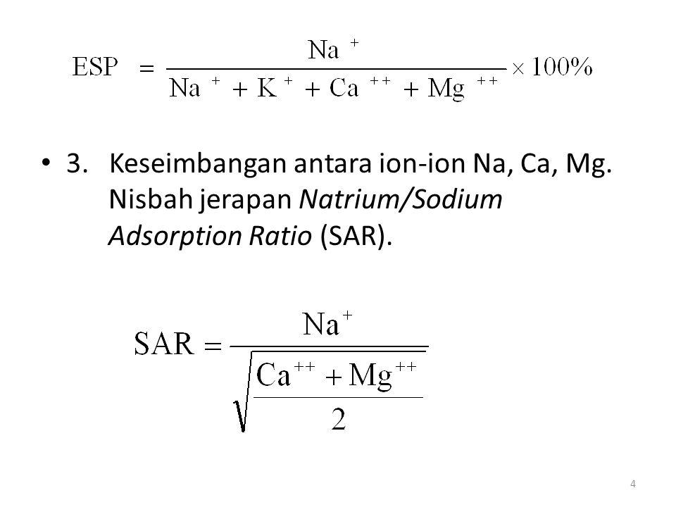 3. Keseimbangan antara ion-ion Na, Ca, Mg