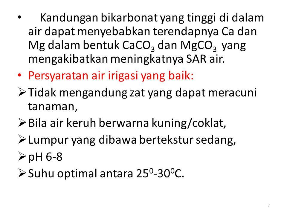 Kandungan bikarbonat yang tinggi di dalam air dapat menyebabkan terendapnya Ca dan Mg dalam bentuk CaCO3 dan MgCO3 yang mengakibatkan meningkatnya SAR air.