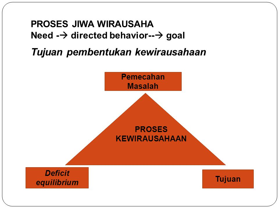 PROSES JIWA WIRAUSAHA Need - directed behavior-- goal