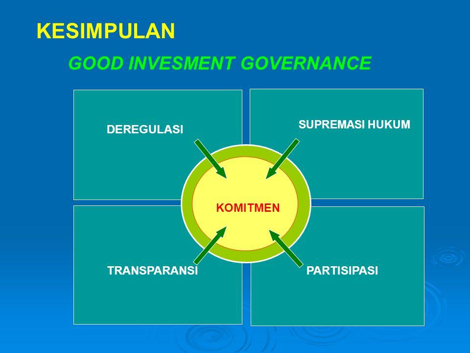 KESIMPULAN GOOD INVESMENT GOVERNANCE DEREGULASI KOMITMEN TRANSPARANSI
