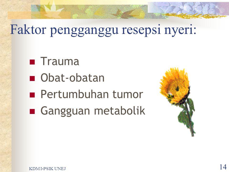 Faktor pengganggu resepsi nyeri: