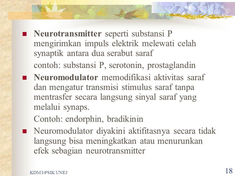 contoh: substansi P, serotonin, prostaglandin