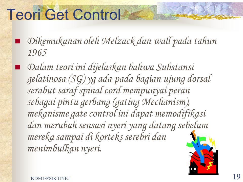 Teori Get Control Dikemukanan oleh Melzack dan wall pada tahun 1965