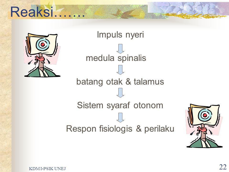 Respon fisiologis & perilaku