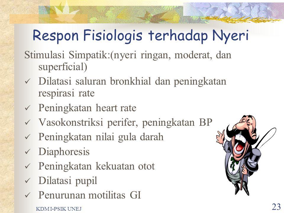 Respon Fisiologis terhadap Nyeri