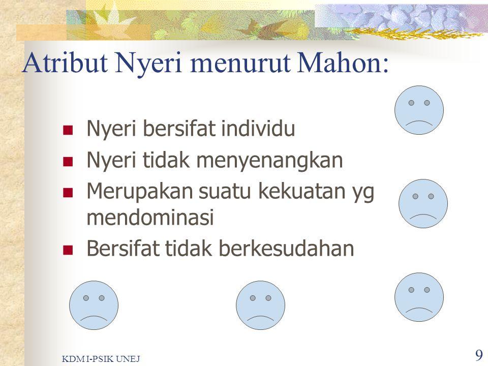 Atribut Nyeri menurut Mahon: