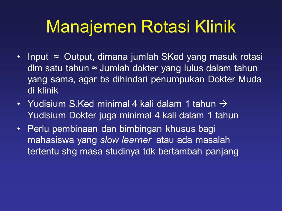 Manajemen Rotasi Klinik