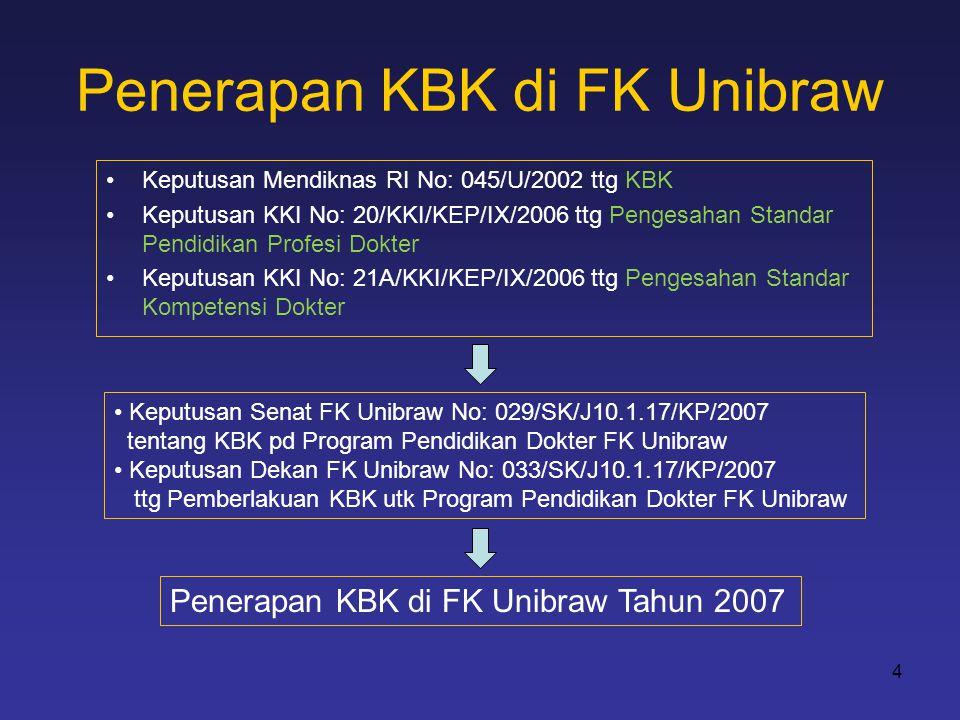 Penerapan KBK di FK Unibraw
