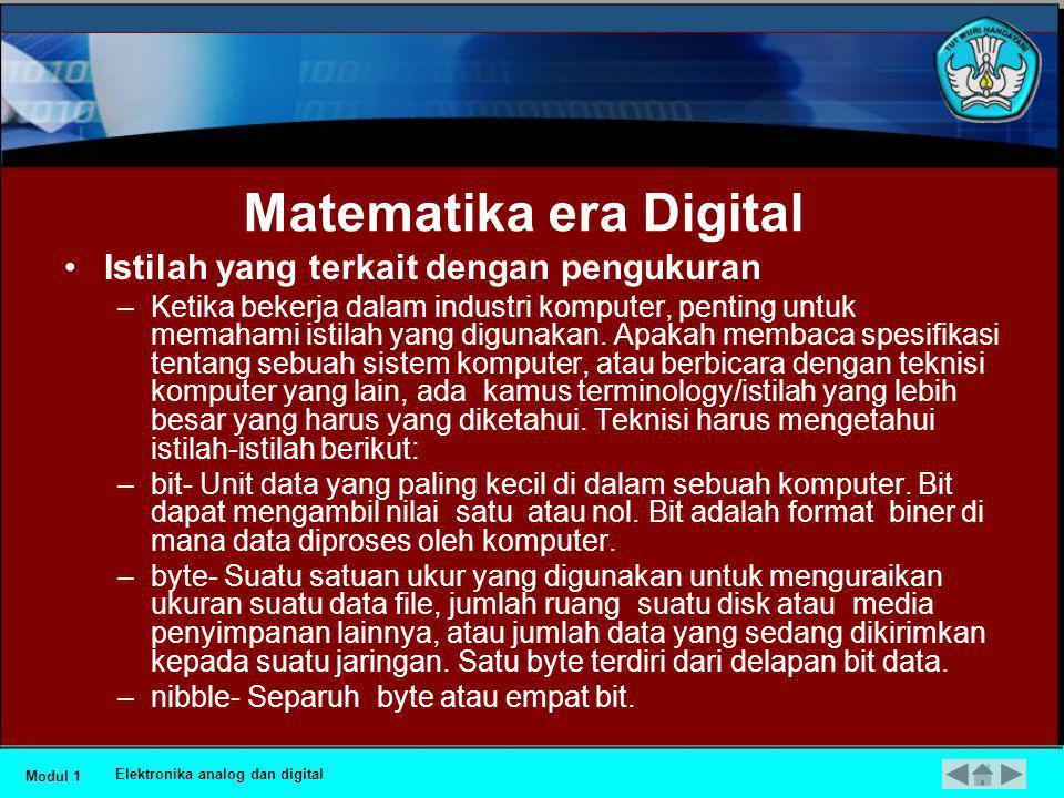 Matematika era Digital