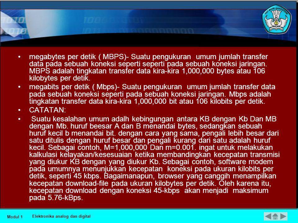 megabytes per detik ( MBPS)- Suatu pengukuran umum jumlah transfer data pada sebuah koneksi seperti seperti pada sebuah koneksi jaringan. MBPS adalah tingkatan transfer data kira-kira 1,000,000 bytes atau 106 kilobytes per detik.