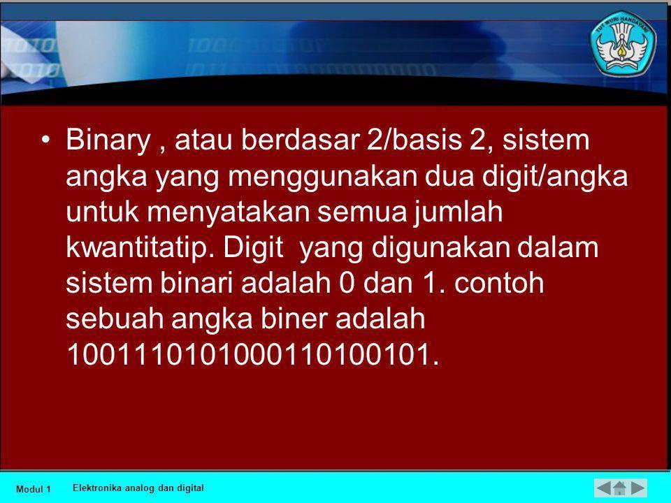Binary , atau berdasar 2/basis 2, sistem angka yang menggunakan dua digit/angka untuk menyatakan semua jumlah kwantitatip. Digit yang digunakan dalam sistem binari adalah 0 dan 1. contoh sebuah angka biner adalah 1001110101000110100101.
