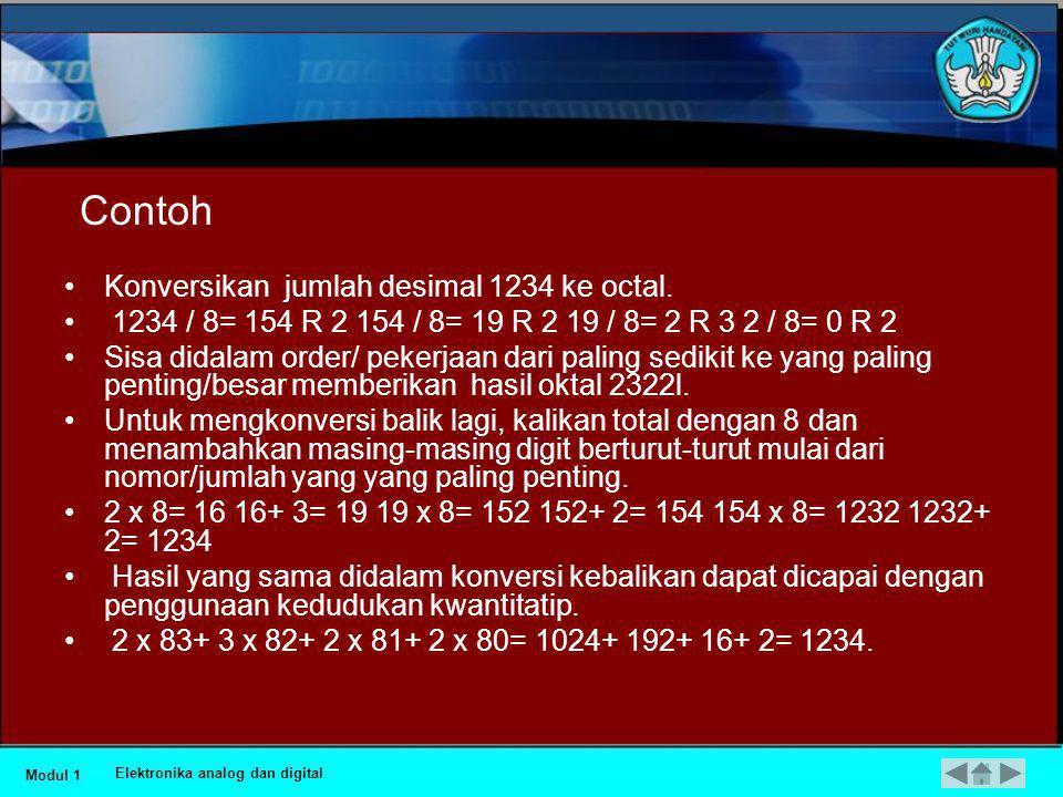 Contoh Konversikan jumlah desimal 1234 ke octal.