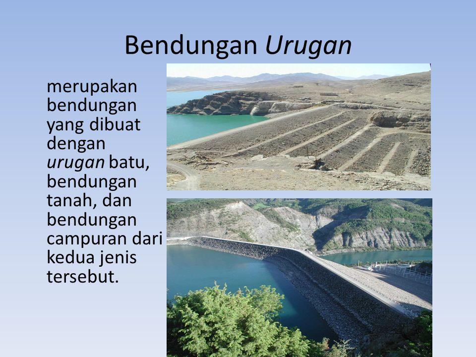 Bendungan Urugan merupakan bendungan yang dibuat dengan urugan batu, bendungan tanah, dan bendungan campuran dari kedua jenis tersebut.