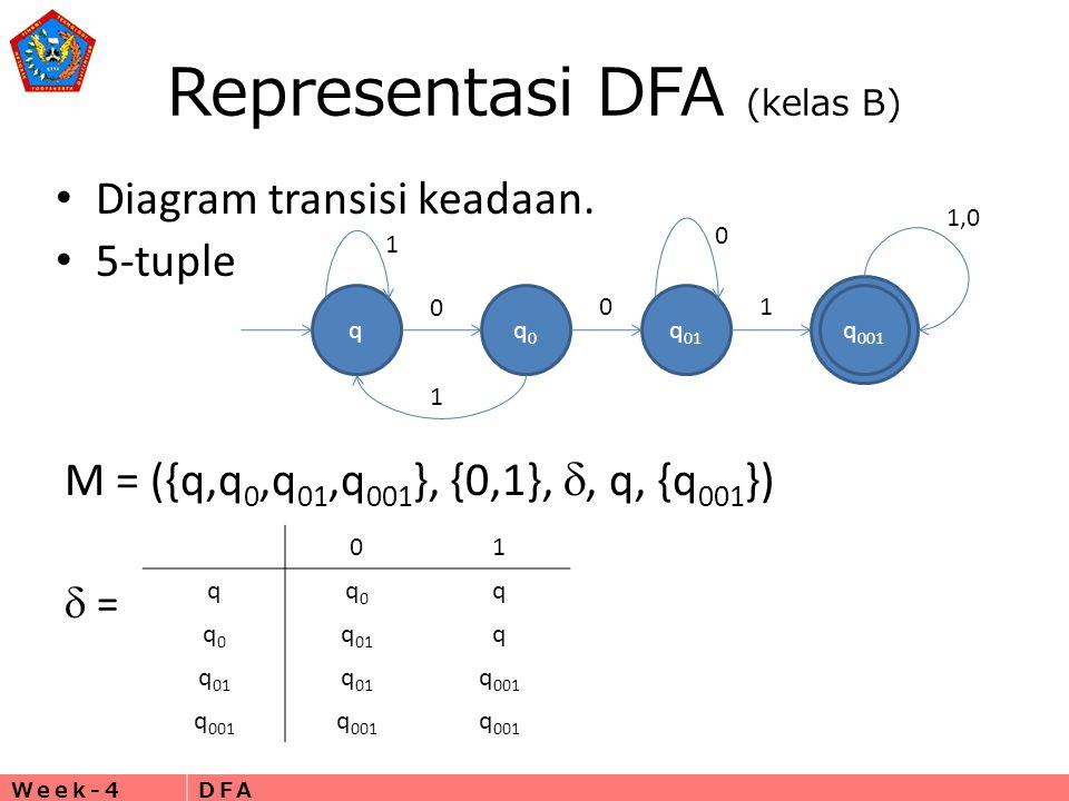 Representasi DFA (kelas B)