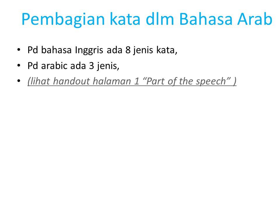 Pembagian kata dlm Bahasa Arab