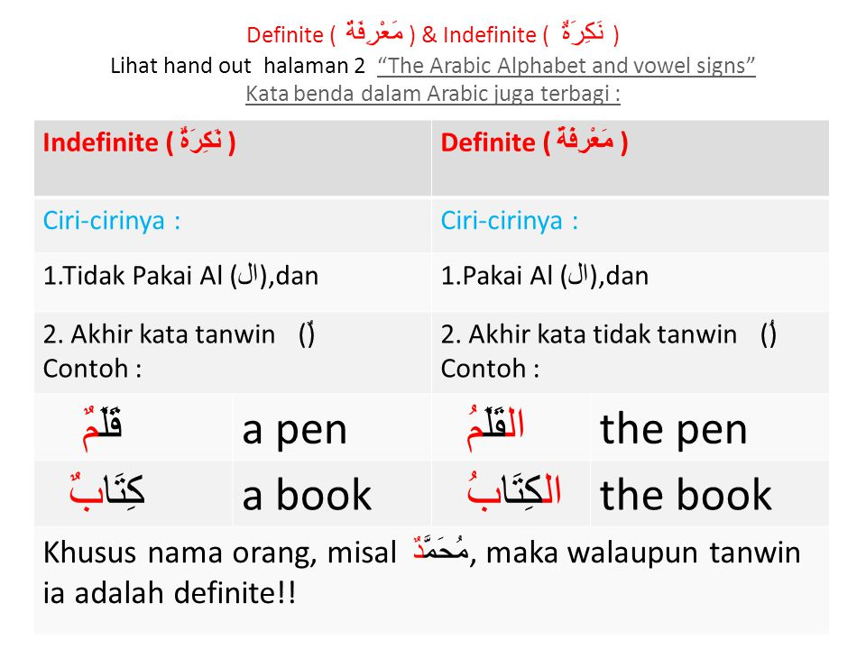 قَلَمٌ a pen القَلَمُ the pen كِتَابٌ a book الكِتَابُ the book