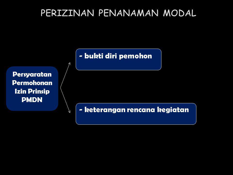 PERIZINAN PENANAMAN MODAL