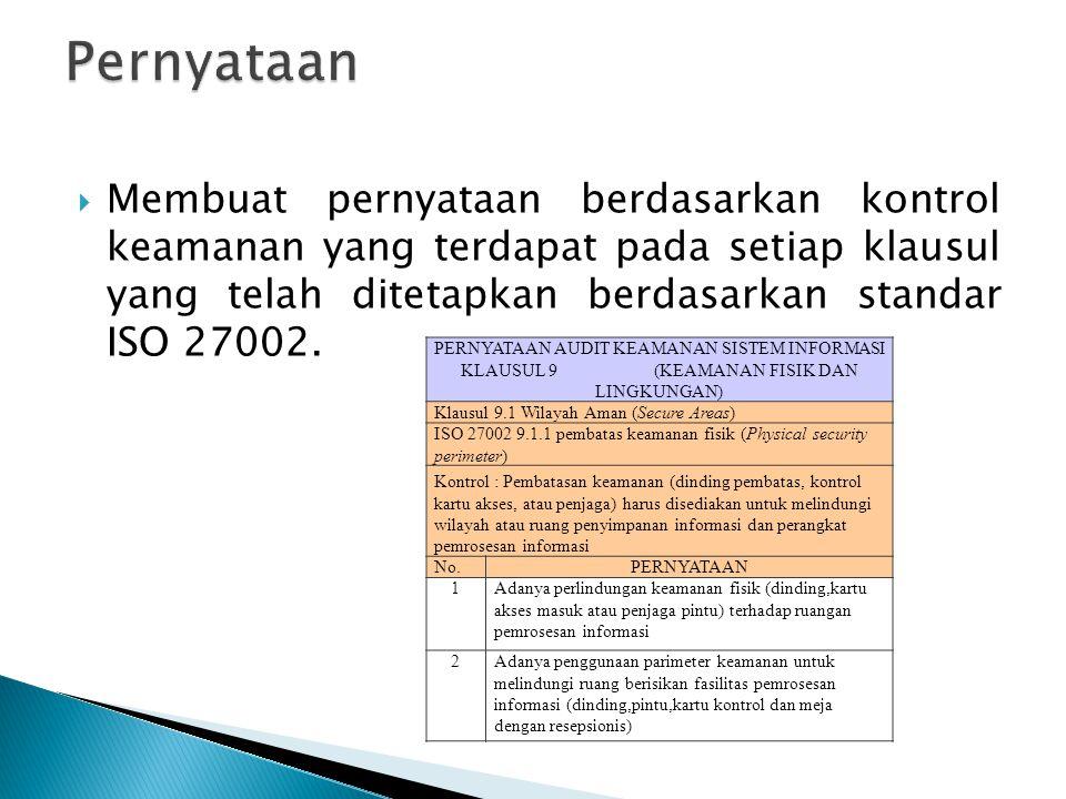 Pernyataan Membuat pernyataan berdasarkan kontrol keamanan yang terdapat pada setiap klausul yang telah ditetapkan berdasarkan standar ISO 27002.