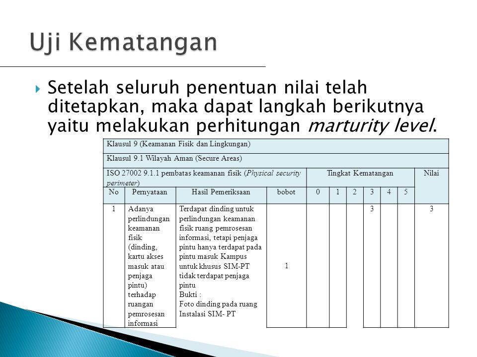 Uji Kematangan Setelah seluruh penentuan nilai telah ditetapkan, maka dapat langkah berikutnya yaitu melakukan perhitungan marturity level.