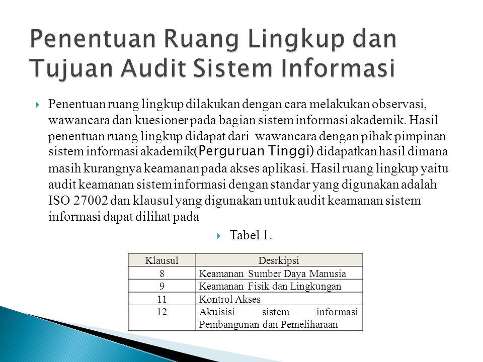 Penentuan Ruang Lingkup dan Tujuan Audit Sistem Informasi