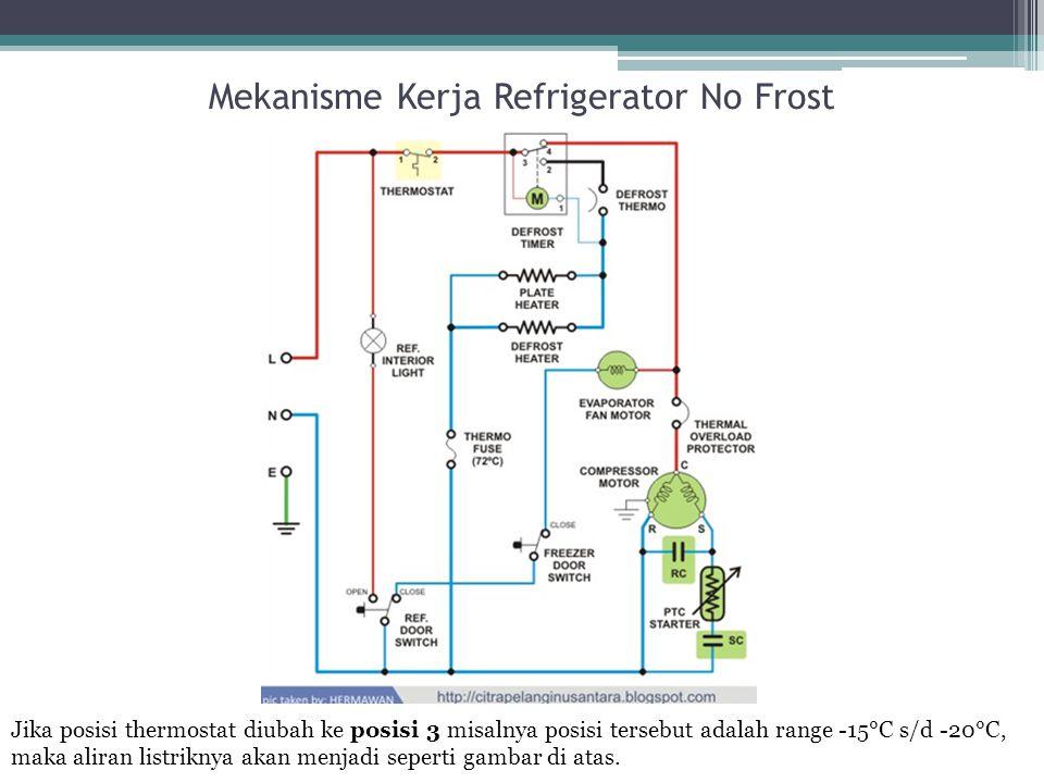 Mekanisme Kerja Refrigerator No Frost