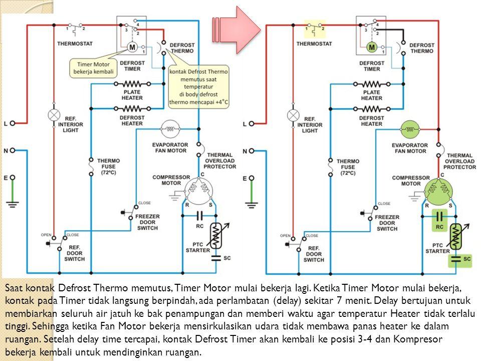 Saat kontak Defrost Thermo memutus, Timer Motor mulai bekerja lagi
