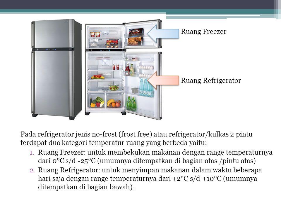 Ruang Freezer Ruang Refrigerator.