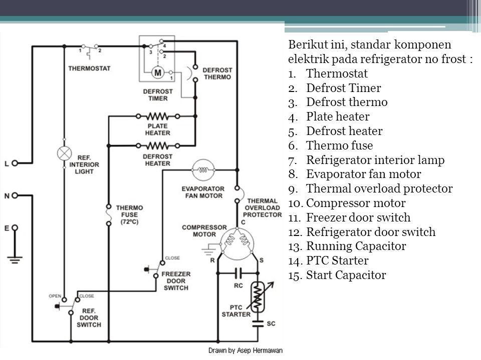 Berikut ini, standar komponen elektrik pada refrigerator no frost :