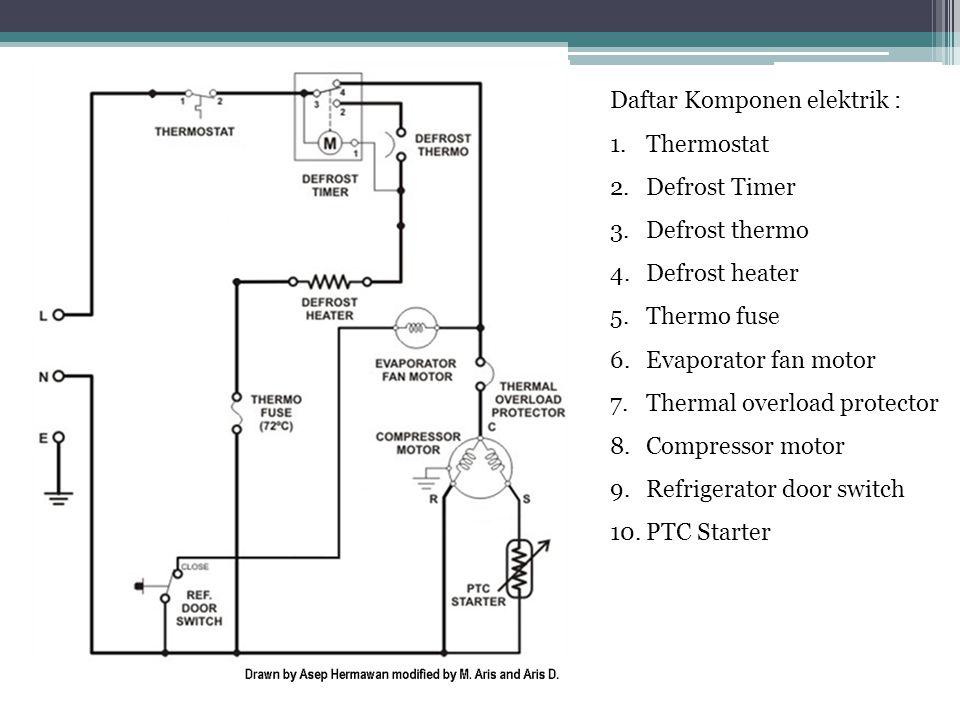 Daftar Komponen elektrik :