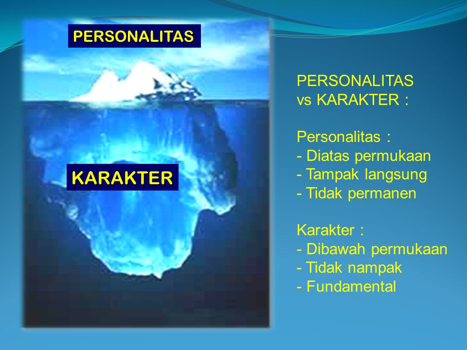 KARAKTER PERSONALITAS PERSONALITAS vs KARAKTER : Personalitas :