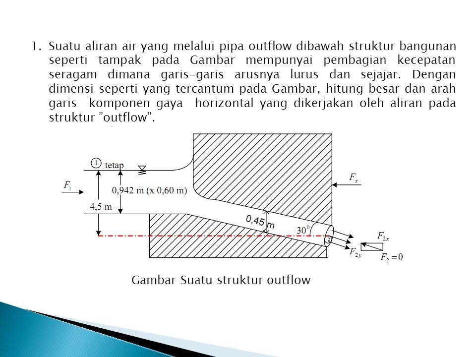 Suatu aliran air yang melalui pipa outflow dibawah struktur bangunan seperti tampak pada Gambar mempunyai pembagian kecepatan seragam dimana garis-garis arusnya lurus dan sejajar. Dengan dimensi seperti yang tercantum pada Gambar, hitung besar dan arah garis komponen gaya horizontal yang dikerjakan oleh aliran pada struktur outflow .