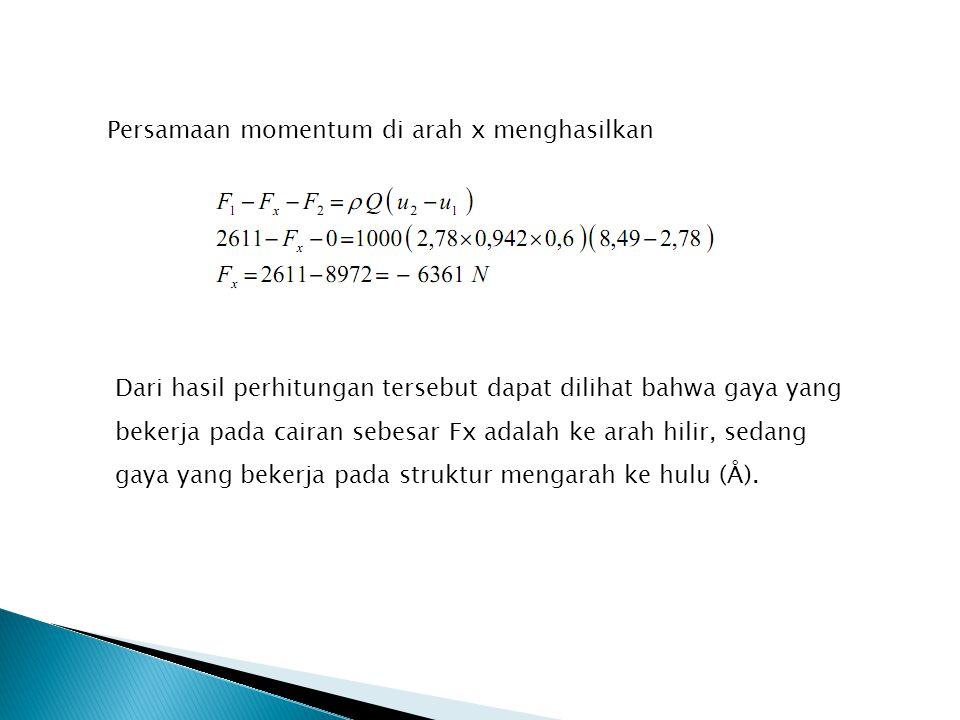 Persamaan momentum di arah x menghasilkan