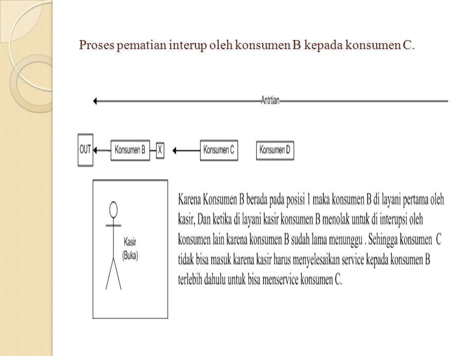 Proses pematian interup oleh konsumen B kepada konsumen C.